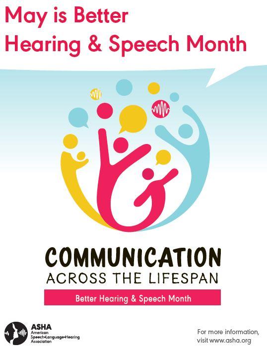 Identify Speech & Language Disorders Article